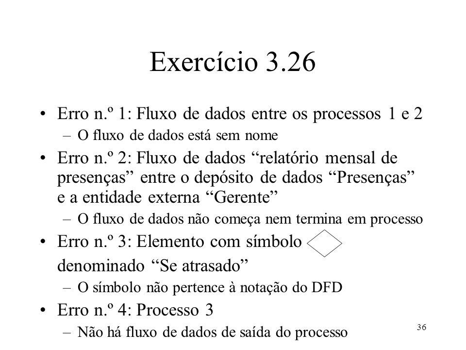 Exercício 3.26 Erro n.º 1: Fluxo de dados entre os processos 1 e 2
