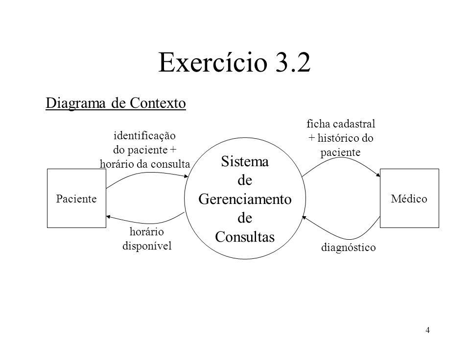 Exercício 3.2 Diagrama de Contexto Sistema de Gerenciamento Consultas
