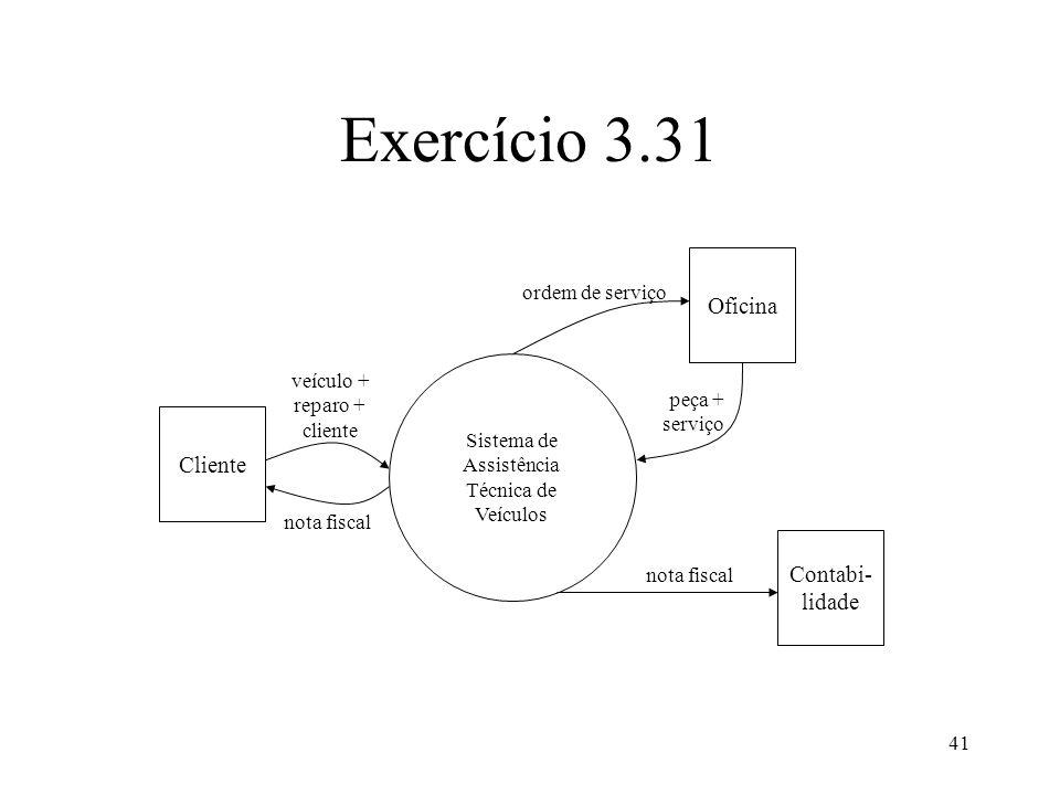Exercício 3.31 Oficina Cliente Contabi- lidade ordem de serviço