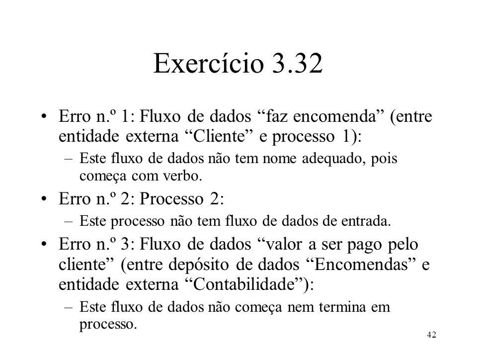 Exercício 3.32 Erro n.º 1: Fluxo de dados faz encomenda (entre entidade externa Cliente e processo 1):