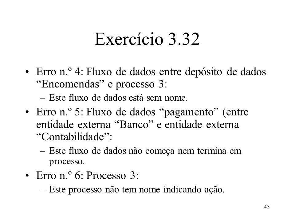 Exercício 3.32 Erro n.º 4: Fluxo de dados entre depósito de dados Encomendas e processo 3: Este fluxo de dados está sem nome.