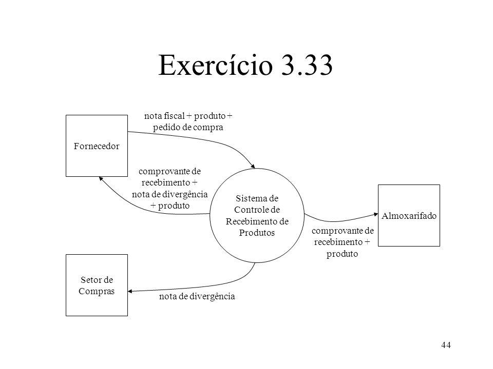 Exercício 3.33 nota fiscal + produto + pedido de compra Fornecedor