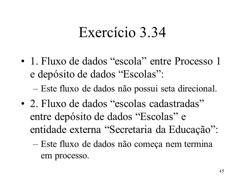 Exercício 3.34 1. Fluxo de dados escola entre Processo 1 e depósito de dados Escolas : Este fluxo de dados não possui seta direcional.