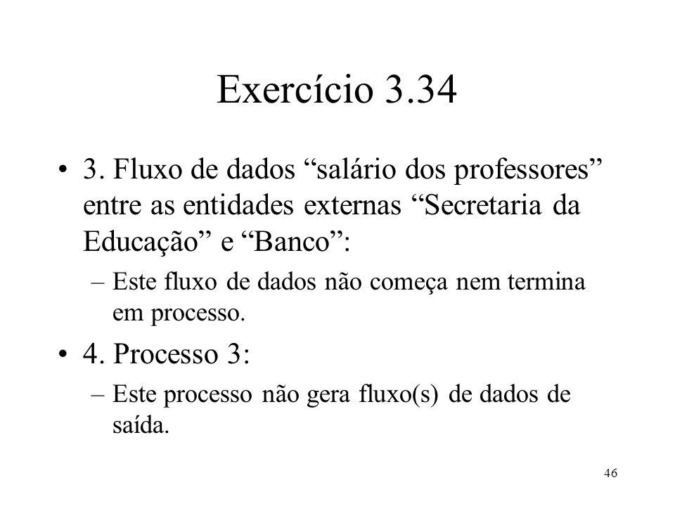 Exercício 3.34 3. Fluxo de dados salário dos professores entre as entidades externas Secretaria da Educação e Banco :
