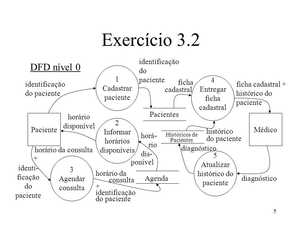 Exercício 3.2 DFD nível 0 identificação do paciente 1 Cadastrar