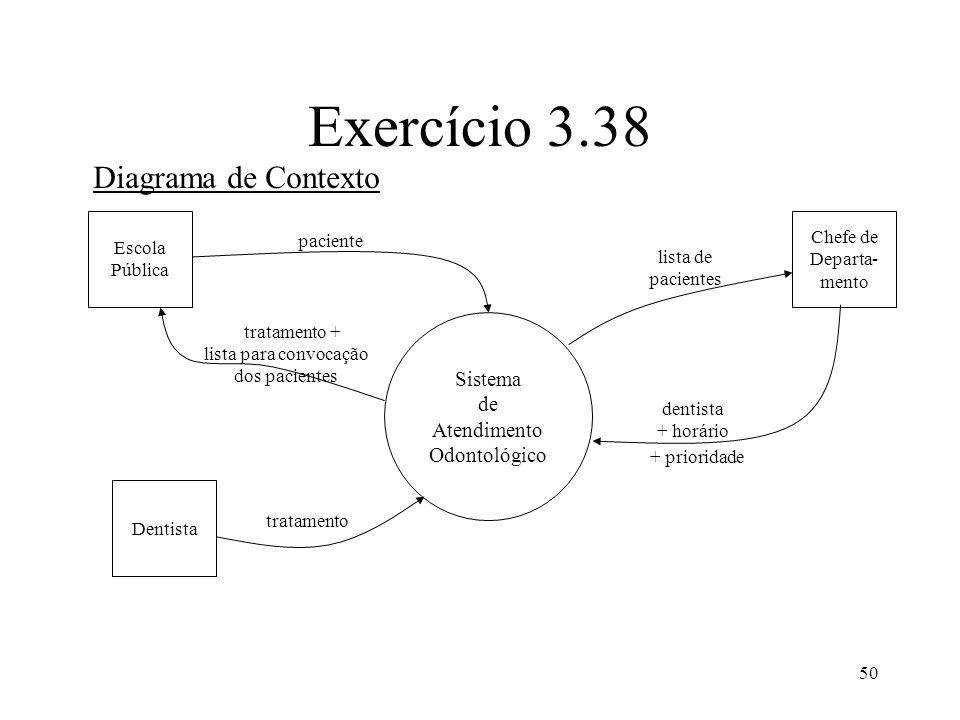 Exercício 3.38 Diagrama de Contexto Sistema de Atendimento