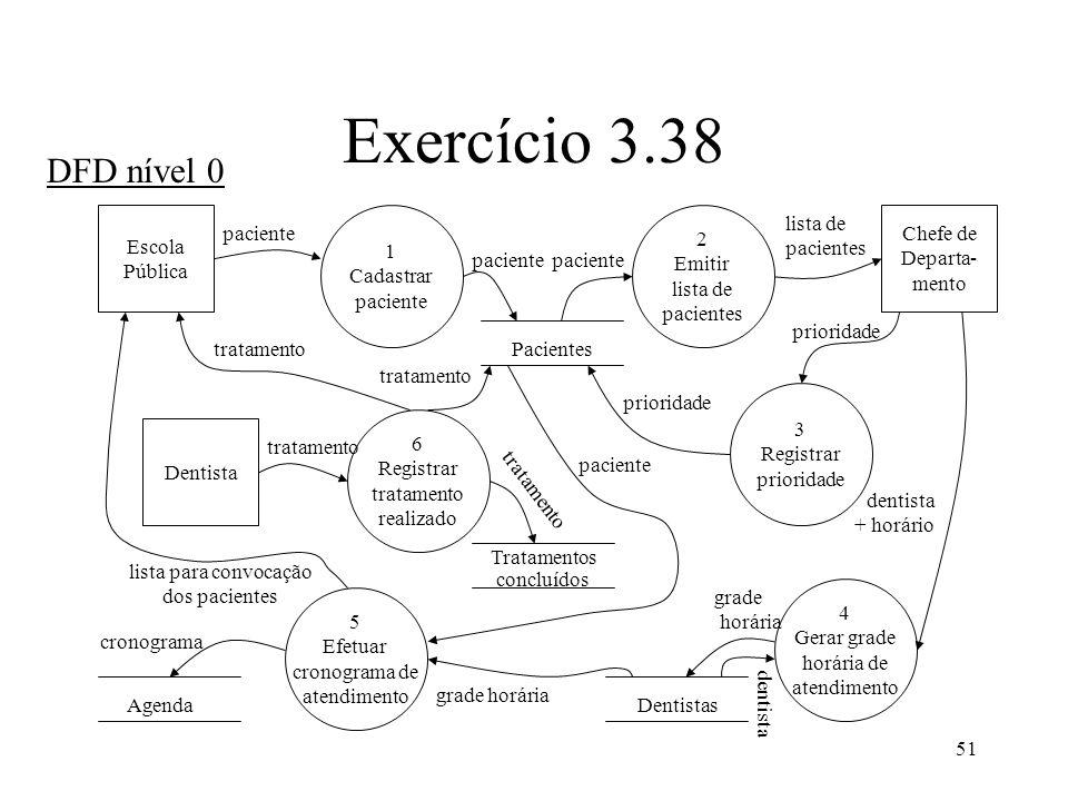 Exercício 3.38 DFD nível 0 Escola Pública 1 Cadastrar paciente 2