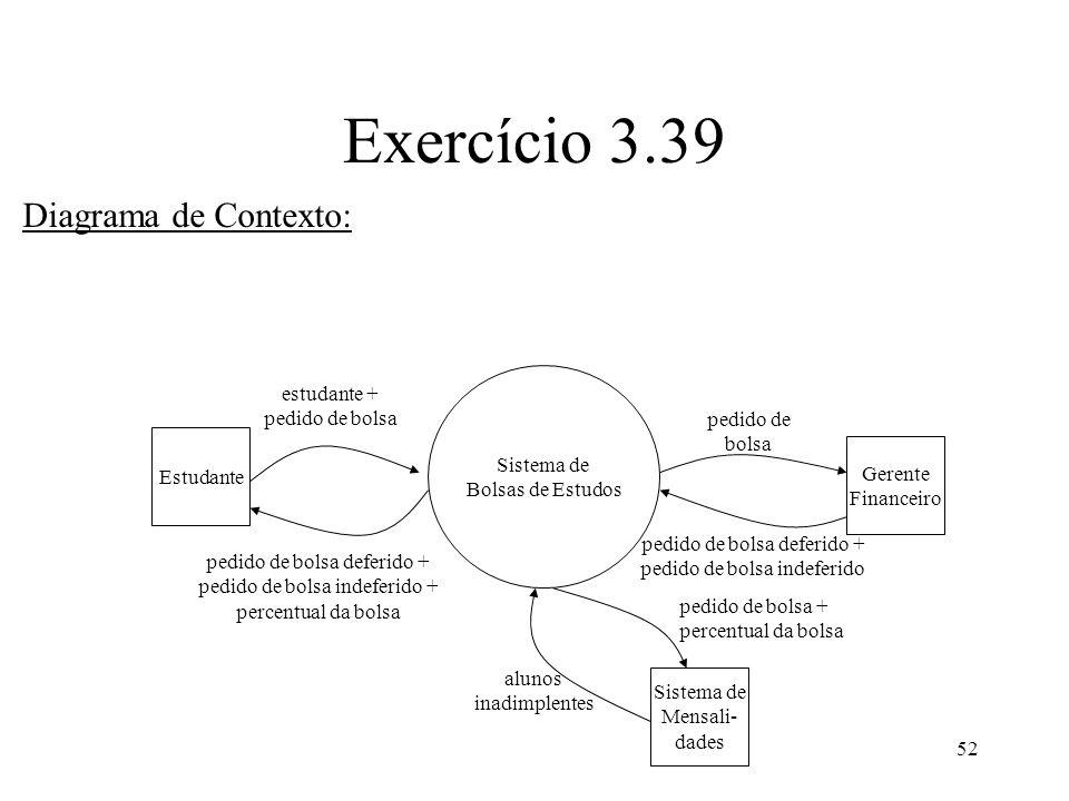 Exercício 3.39 Diagrama de Contexto: estudante + pedido de bolsa