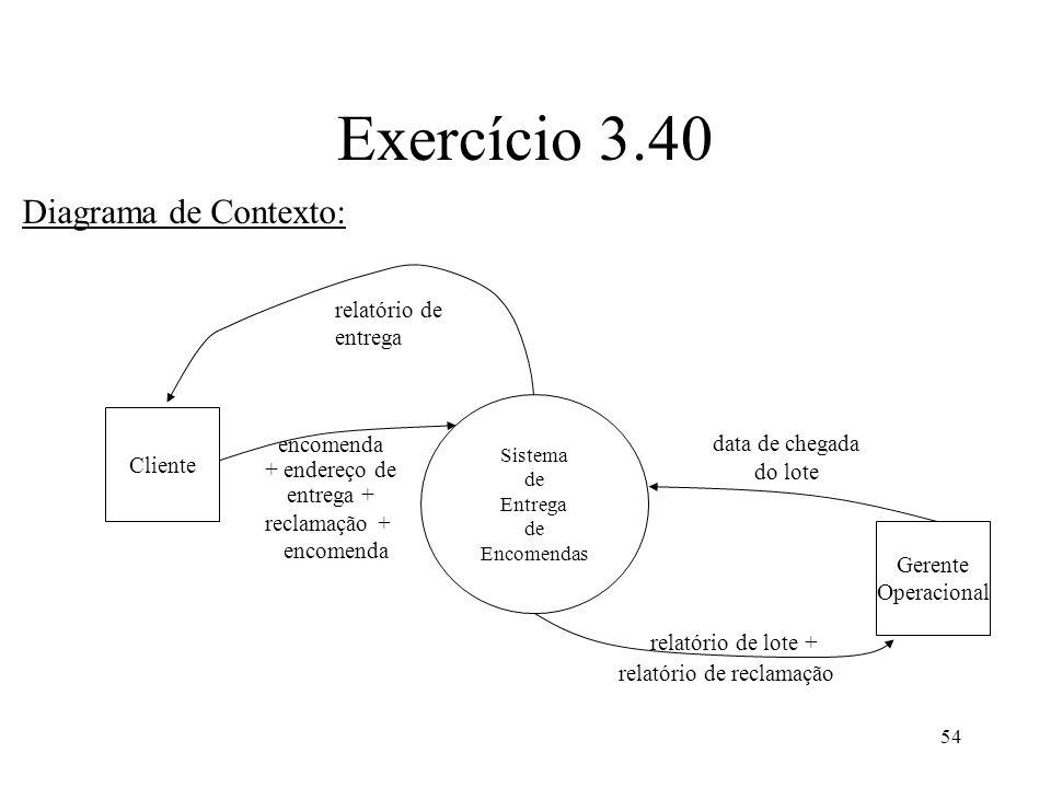Exercício 3.40 Diagrama de Contexto: relatório de entrega Cliente