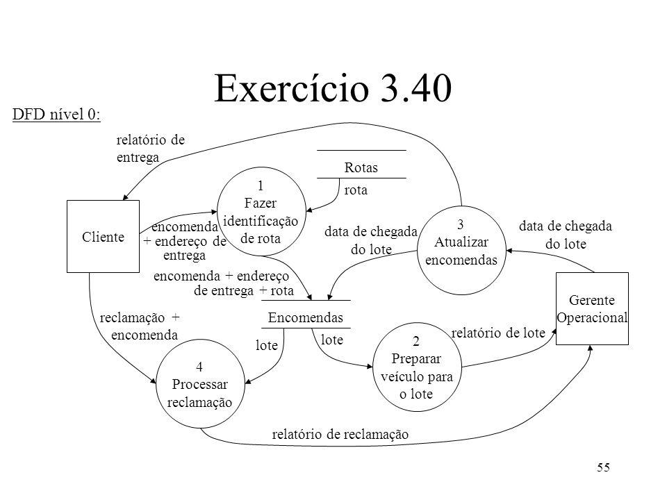 Exercício 3.40 DFD nível 0: relatório de entrega Rotas 1 Fazer
