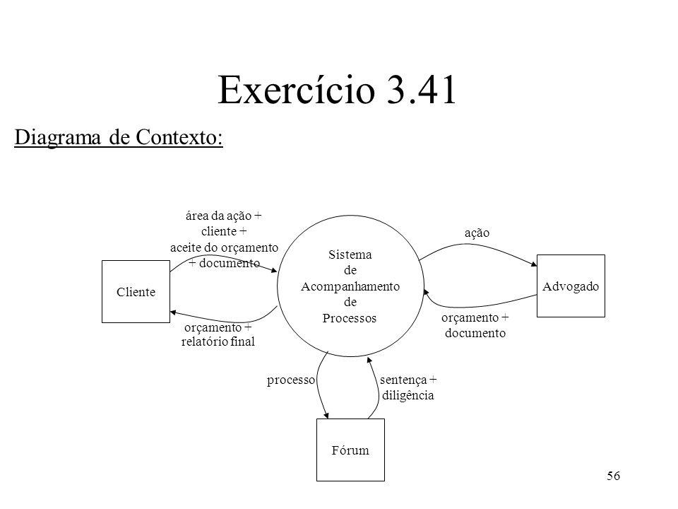Exercício 3.41 Diagrama de Contexto: área da ação + cliente +