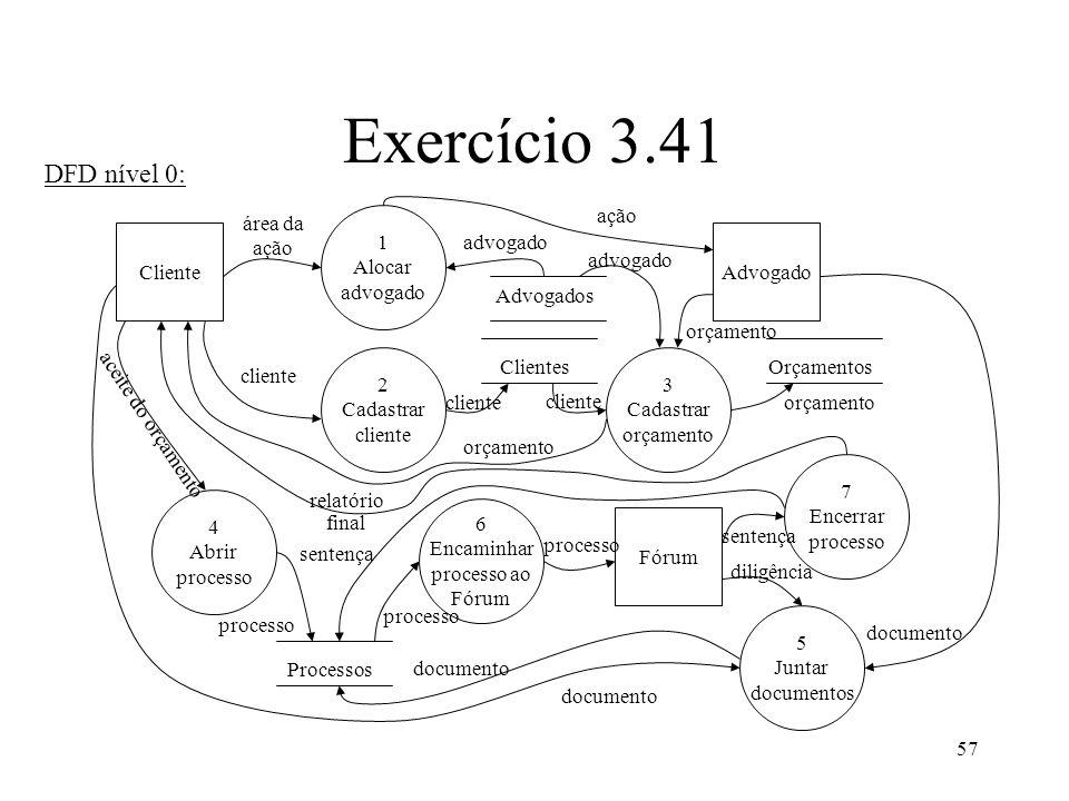 Exercício 3.41 DFD nível 0: ação área da ação 1 Alocar advogado