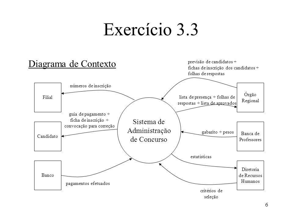 Exercício 3.3 Diagrama de Contexto Sistema de Administração