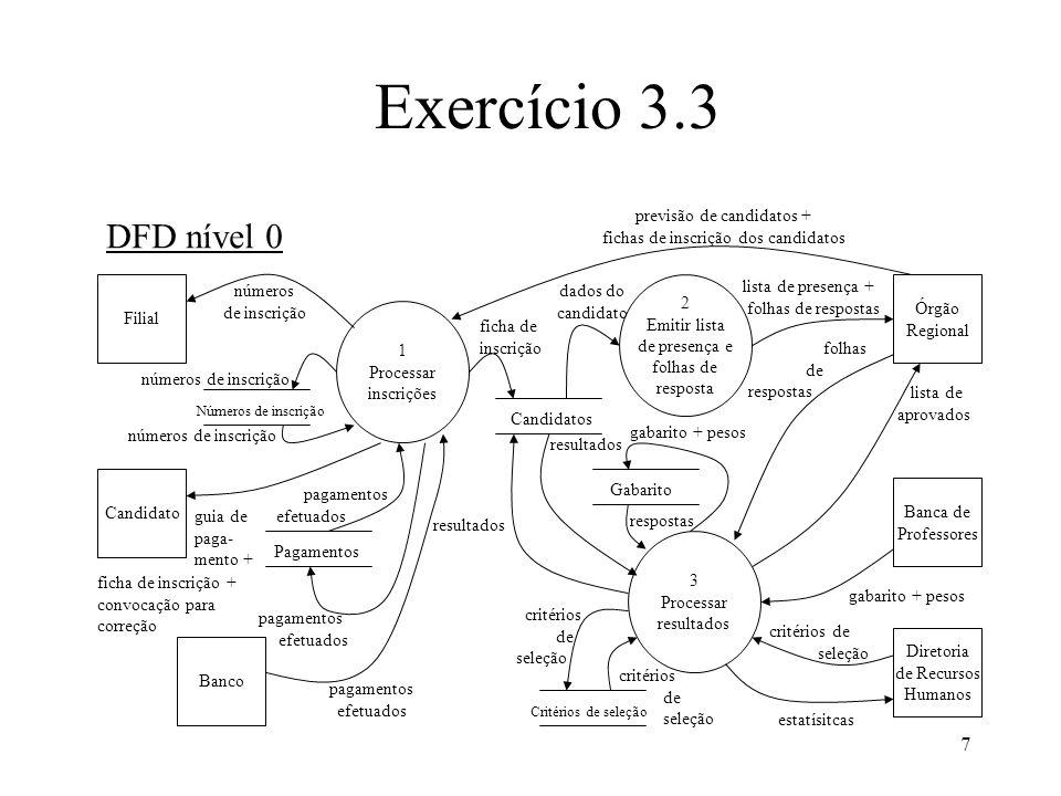 Exercício 3.3 DFD nível 0 previsão de candidatos +