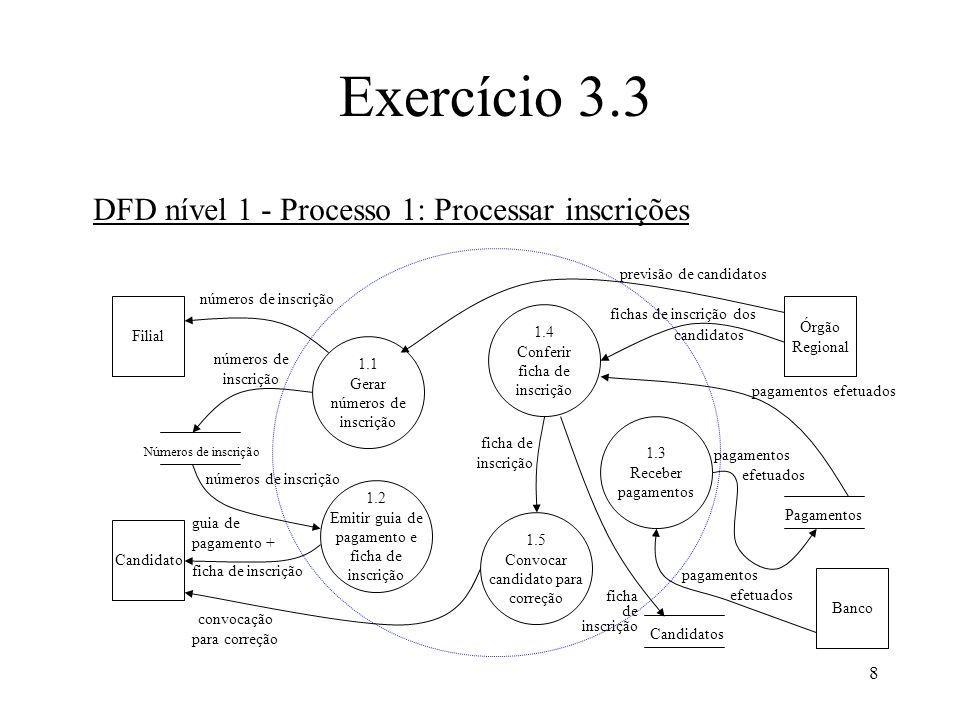 Exercício 3.3 DFD nível 1 - Processo 1: Processar inscrições