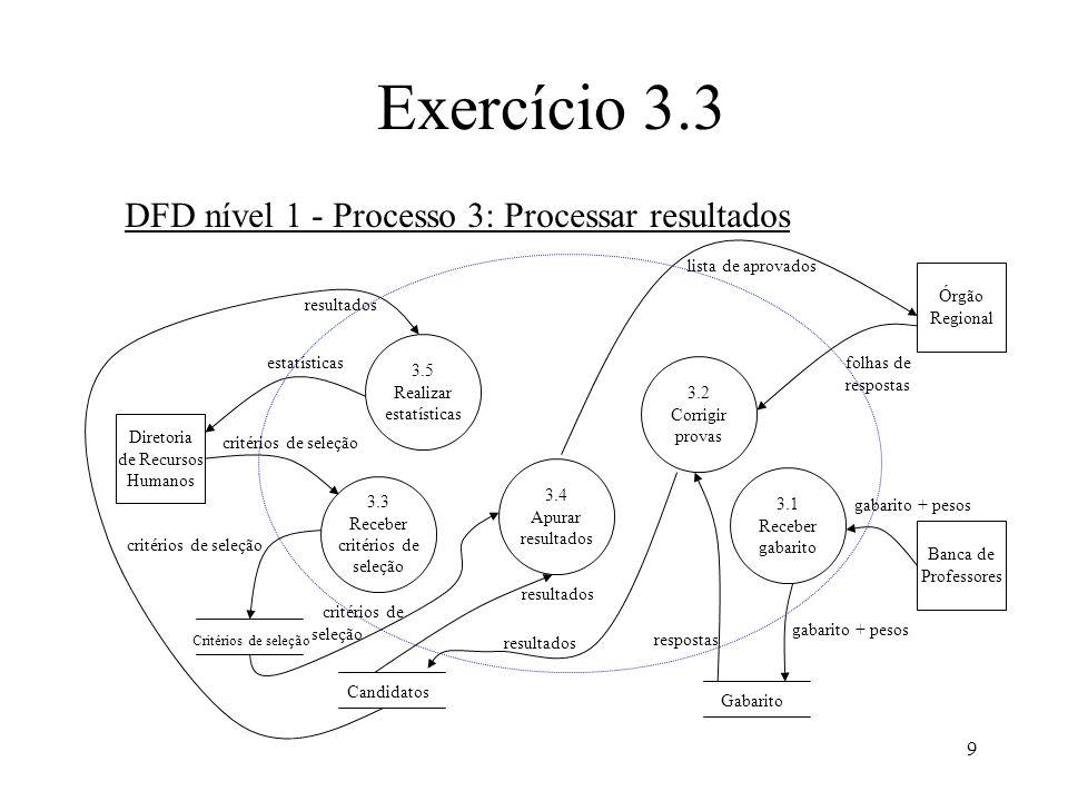 Exercício 3.3 DFD nível 1 - Processo 3: Processar resultados
