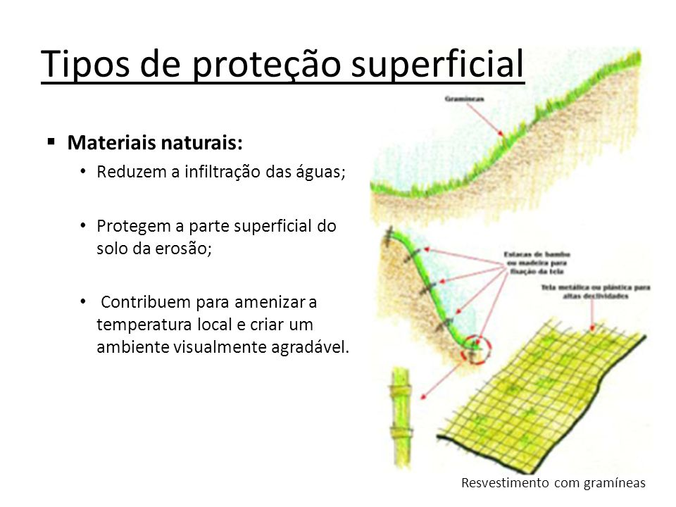 Tipos de proteção superficial