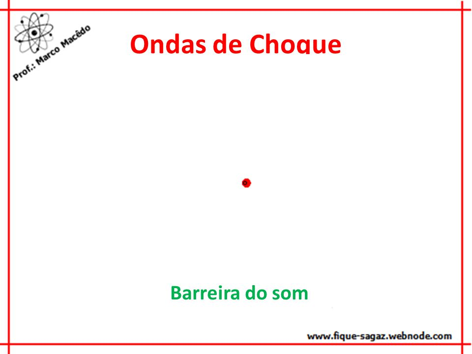 Ondas de Choque Barreira do som