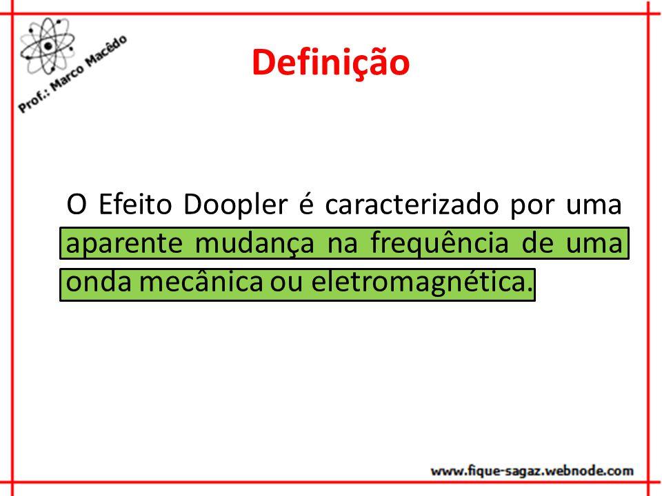 Definição O Efeito Doopler é caracterizado por uma aparente mudança na frequência de uma onda mecânica ou eletromagnética.