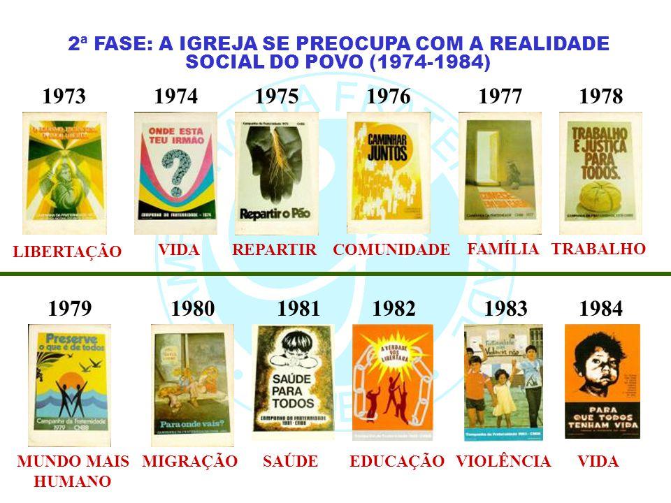 2ª FASE: A IGREJA SE PREOCUPA COM A REALIDADE SOCIAL DO POVO (1974-1984)