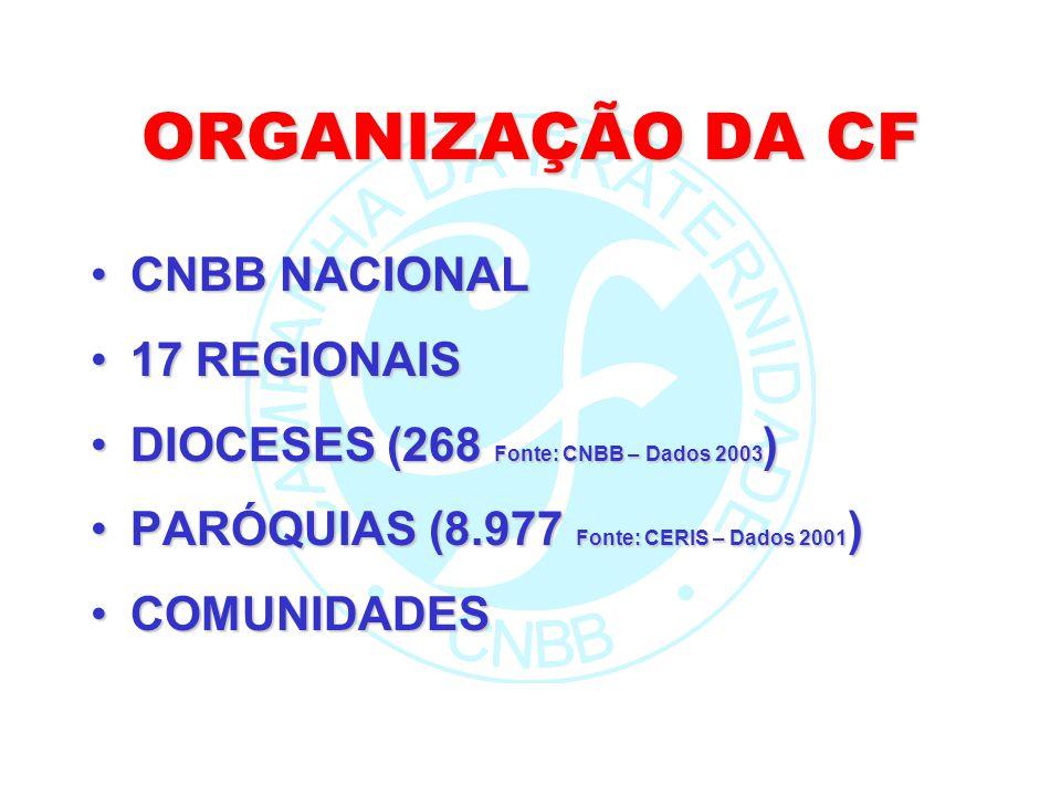 ORGANIZAÇÃO DA CF CNBB NACIONAL 17 REGIONAIS