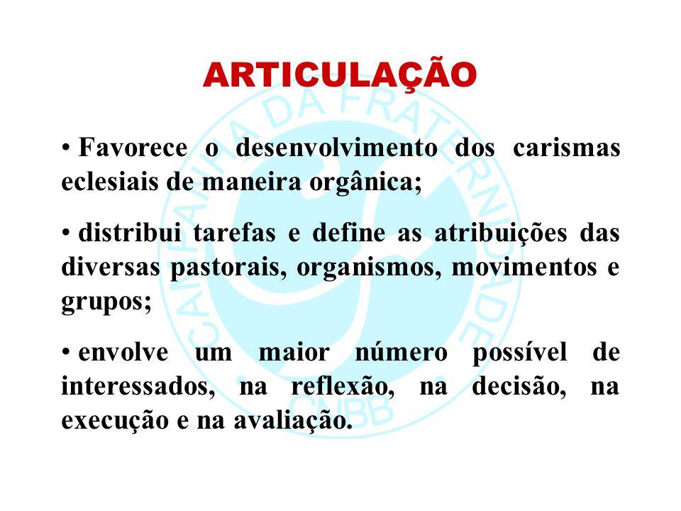 ARTICULAÇÃO Favorece o desenvolvimento dos carismas eclesiais de maneira orgânica;