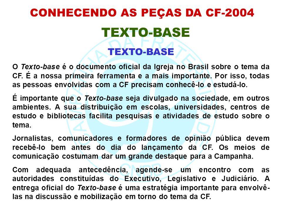 CONHECENDO AS PEÇAS DA CF-2004
