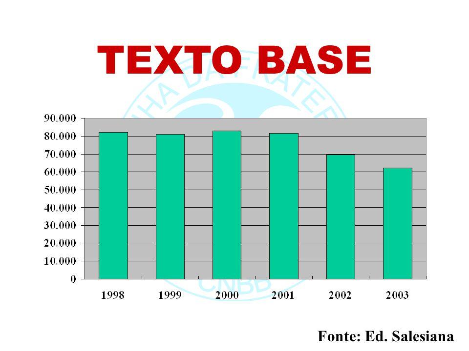 TEXTO BASE Fonte: Ed. Salesiana