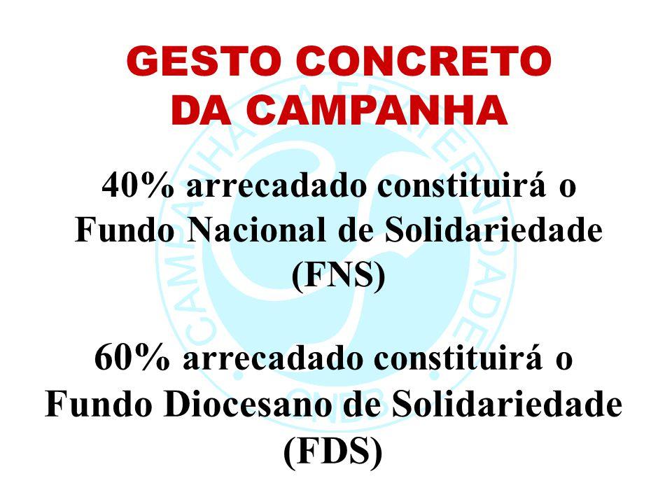 GESTO CONCRETO DA CAMPANHA