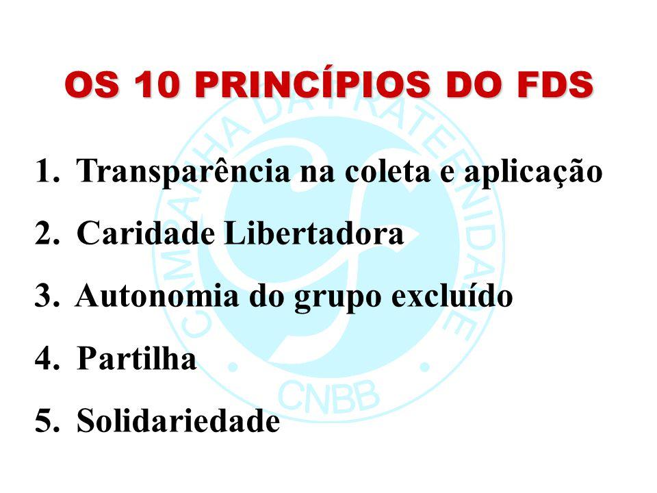 OS 10 PRINCÍPIOS DO FDS Transparência na coleta e aplicação