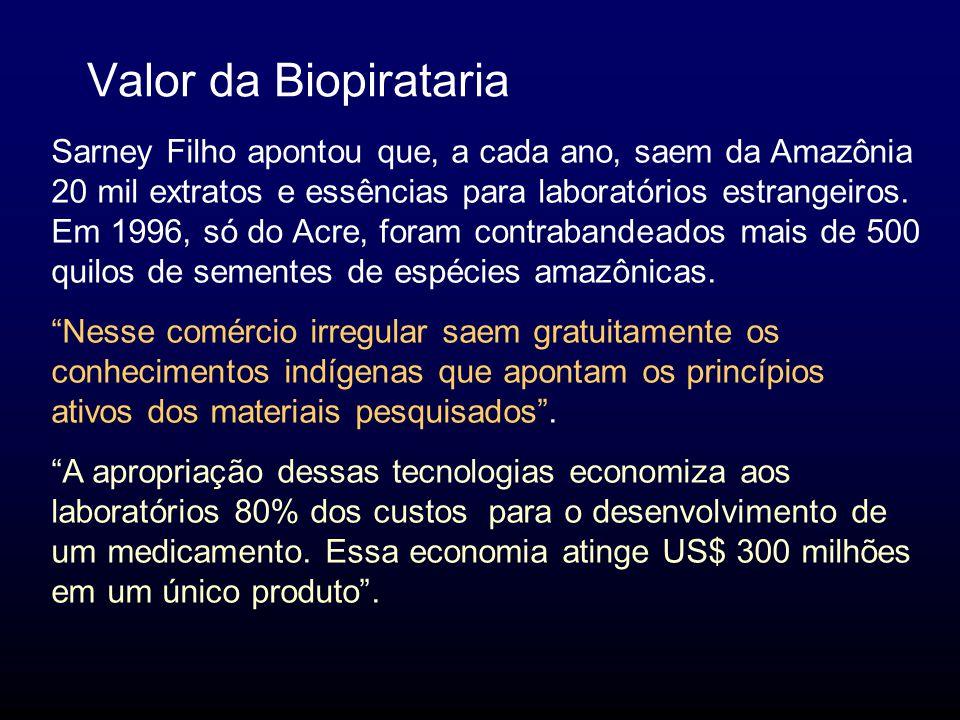 Valor da Biopirataria