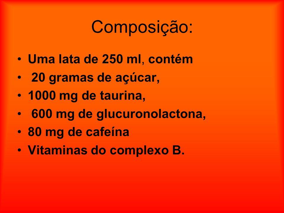 Composição: Uma lata de 250 ml, contém 20 gramas de açúcar,