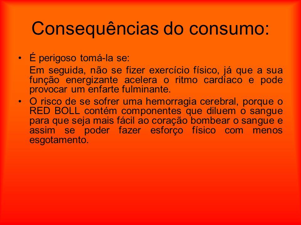 Consequências do consumo: