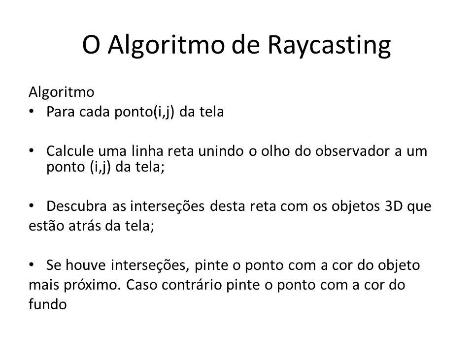 O Algoritmo de Raycasting