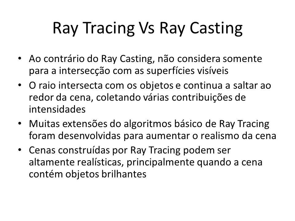 Ray Tracing Vs Ray Casting