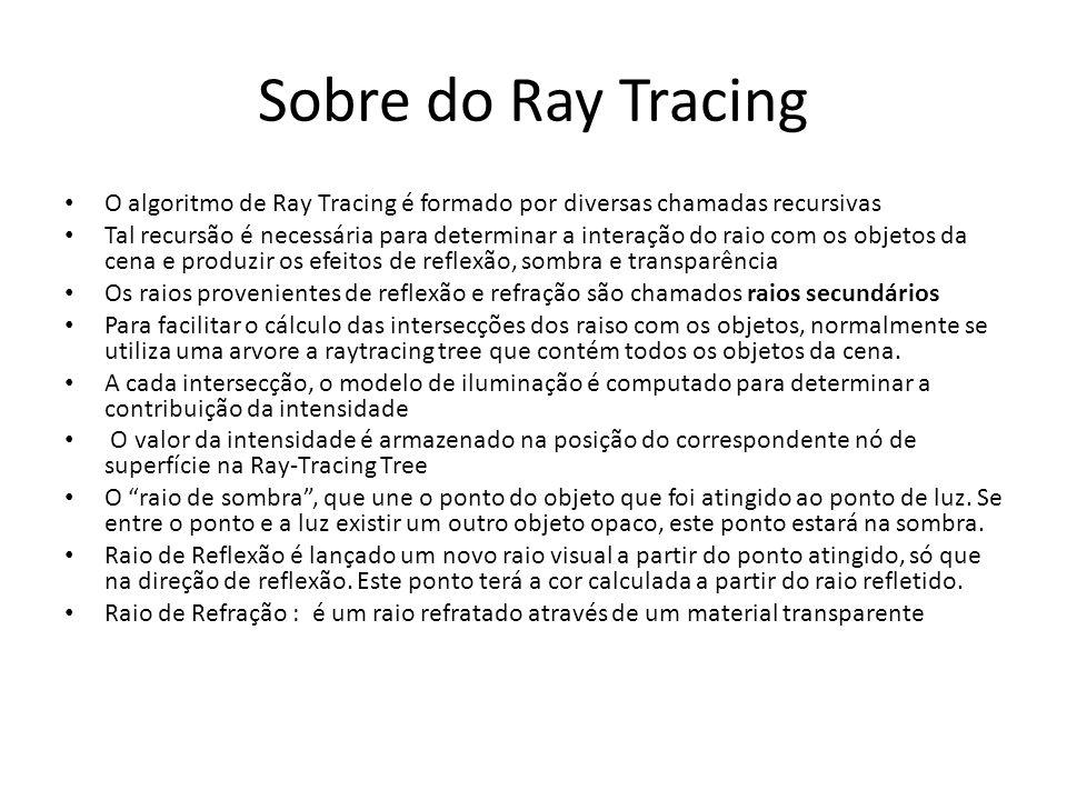 Sobre do Ray Tracing O algoritmo de Ray Tracing é formado por diversas chamadas recursivas.