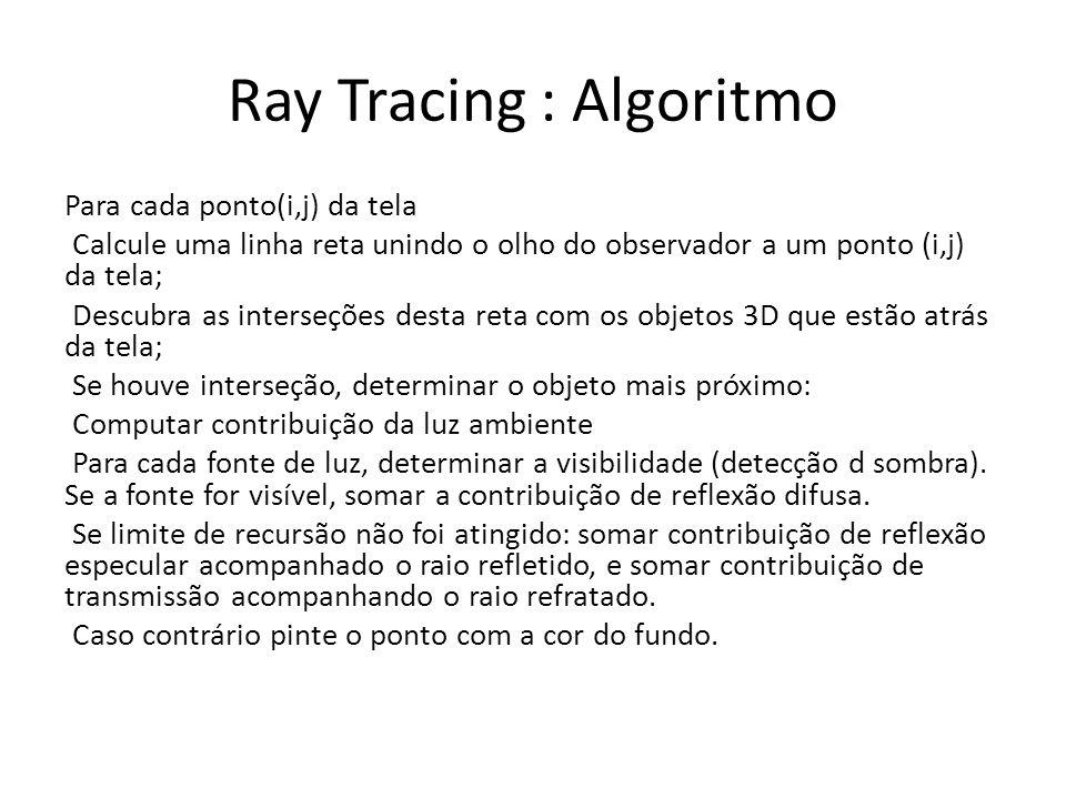 Ray Tracing : Algoritmo