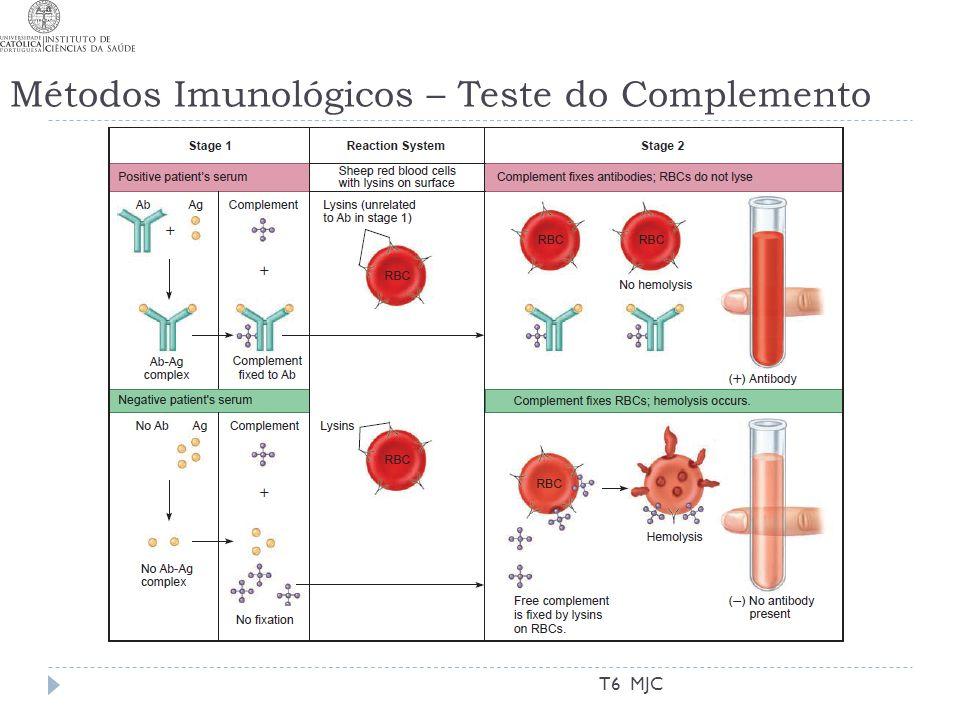 Métodos Imunológicos – Teste do Complemento