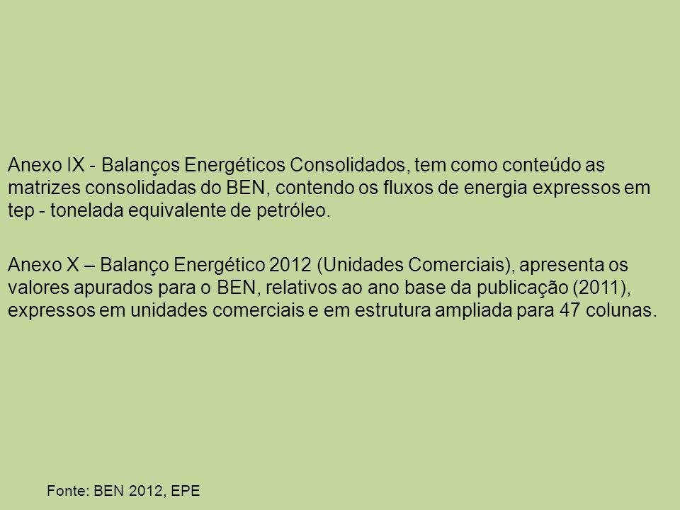 Anexo IX - Balanços Energéticos Consolidados, tem como conteúdo as matrizes consolidadas do BEN, contendo os fluxos de energia expressos em tep - tonelada equivalente de petróleo. Anexo X – Balanço Energético 2012 (Unidades Comerciais), apresenta os valores apurados para o BEN, relativos ao ano base da publicação (2011), expressos em unidades comerciais e em estrutura ampliada para 47 colunas.