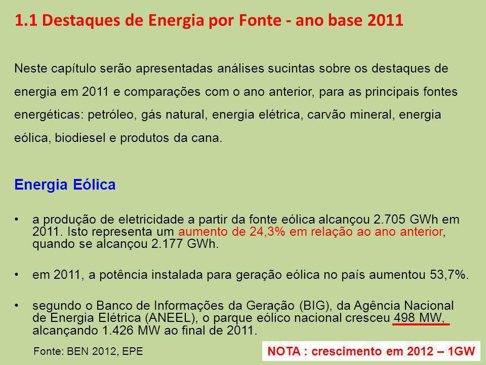 1.1 Destaques de Energia por Fonte - ano base 2011