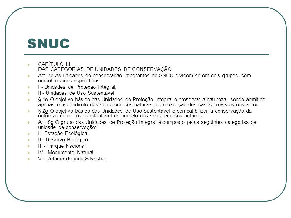 SNUC CAPÍTULO III DAS CATEGORIAS DE UNIDADES DE CONSERVAÇÃO