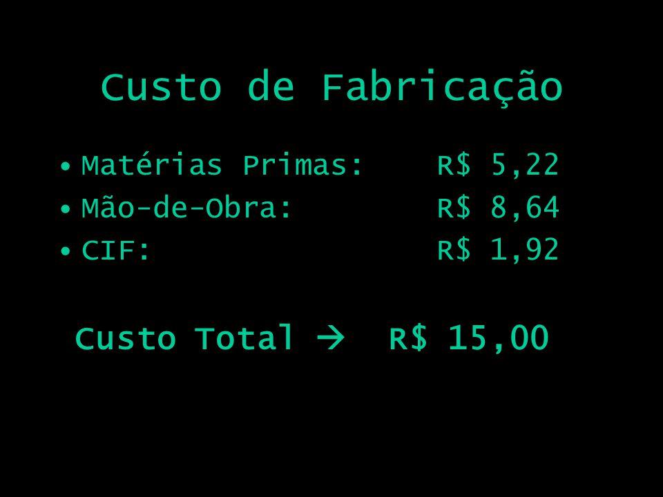 Custo de Fabricação Matérias Primas: R$ 5,22 Mão-de-Obra: R$ 8,64