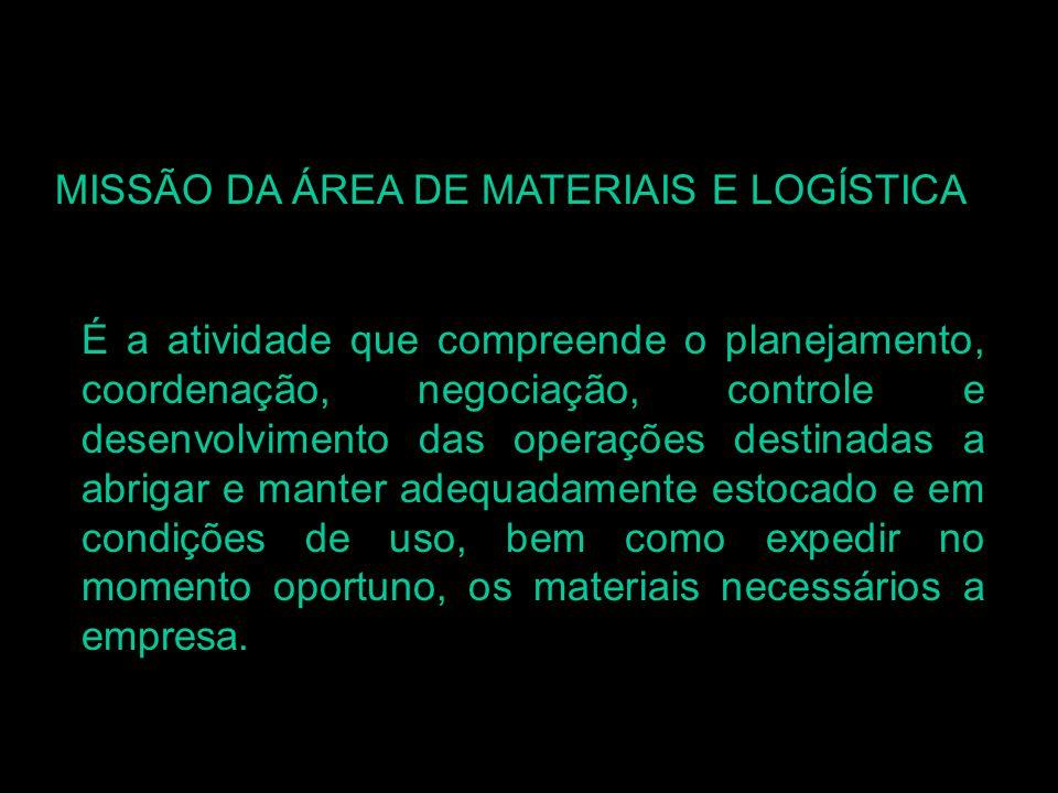 MISSÃO DA ÁREA DE MATERIAIS E LOGÍSTICA