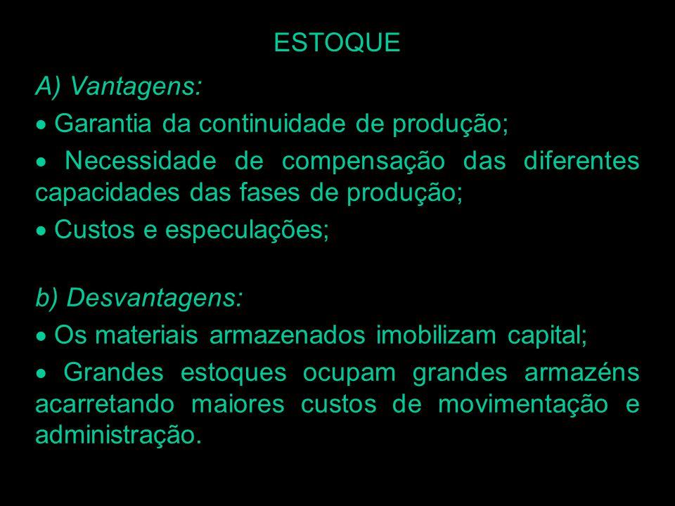 ESTOQUE A) Vantagens:  Garantia da continuidade de produção;  Necessidade de compensação das diferentes capacidades das fases de produção;
