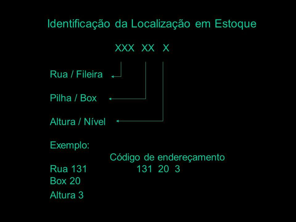 Identificação da Localização em Estoque