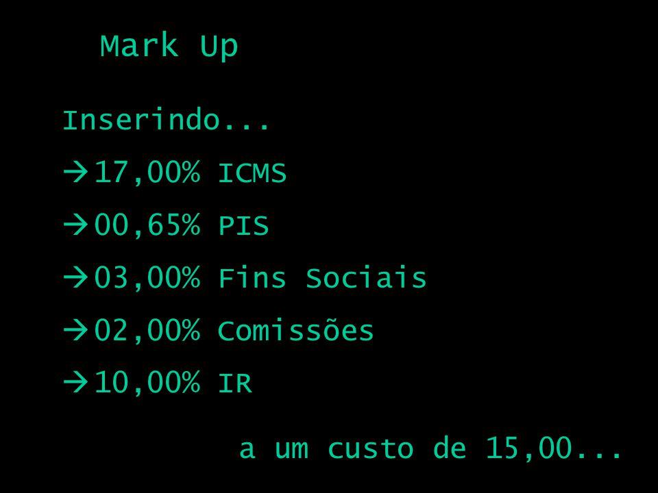 Mark Up Inserindo... 17,00% ICMS 00,65% PIS 03,00% Fins Sociais