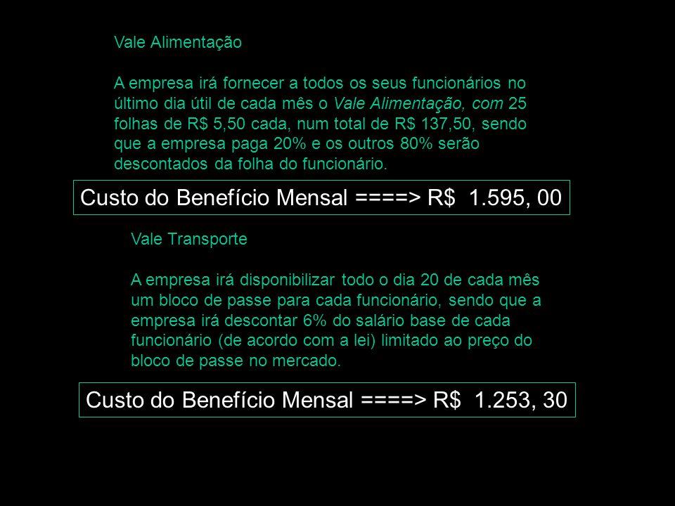 Custo do Benefício Mensal ====> R$ 1.595, 00