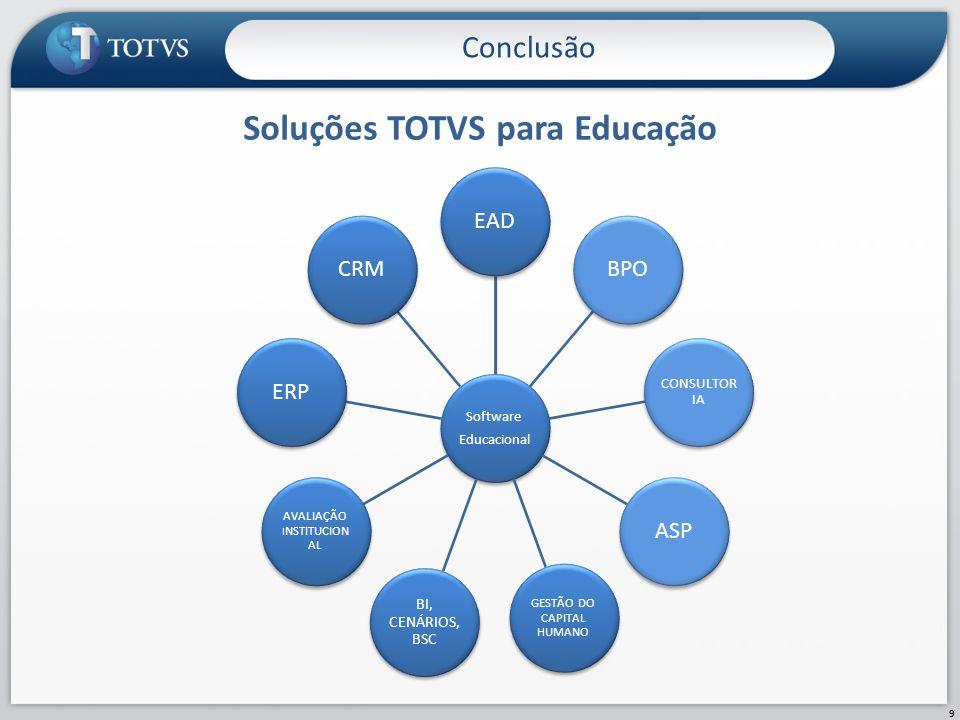 Soluções TOTVS para Educação