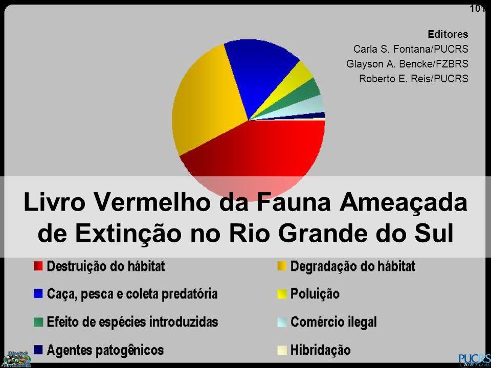 Livro Vermelho da Fauna Ameaçada de Extinção no Rio Grande do Sul