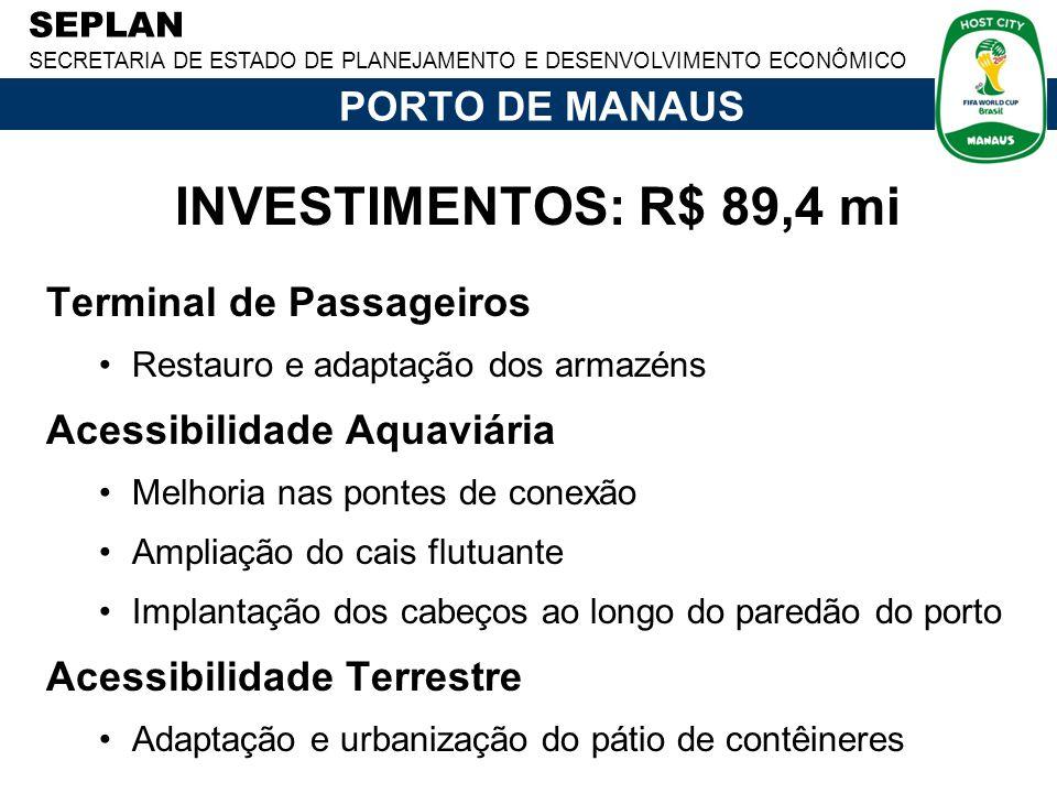 INVESTIMENTOS: R$ 89,4 mi PORTO DE MANAUS Terminal de Passageiros